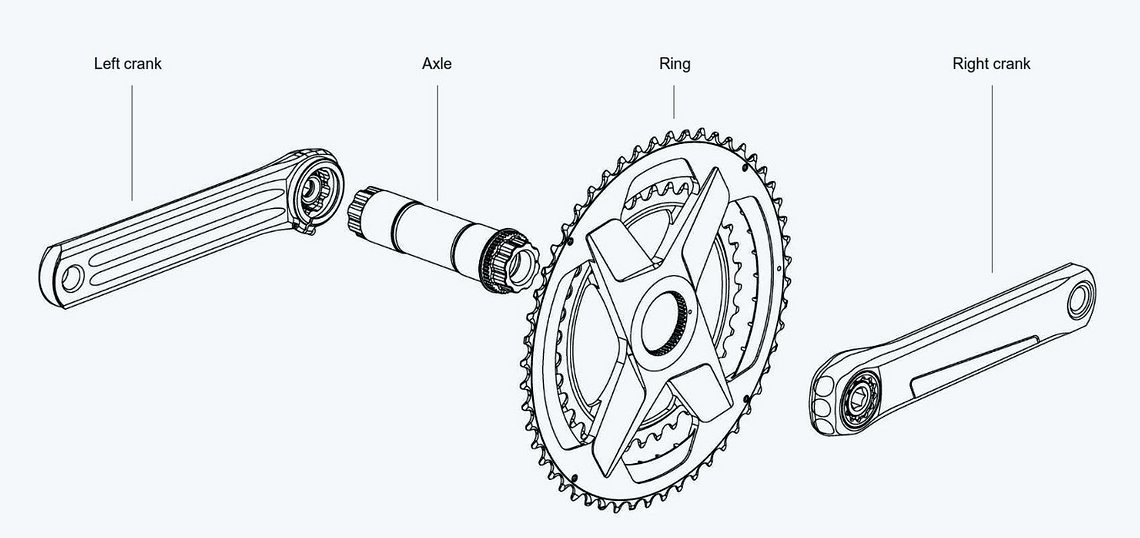 Rotor Aldhu 3D modularer Aufbau