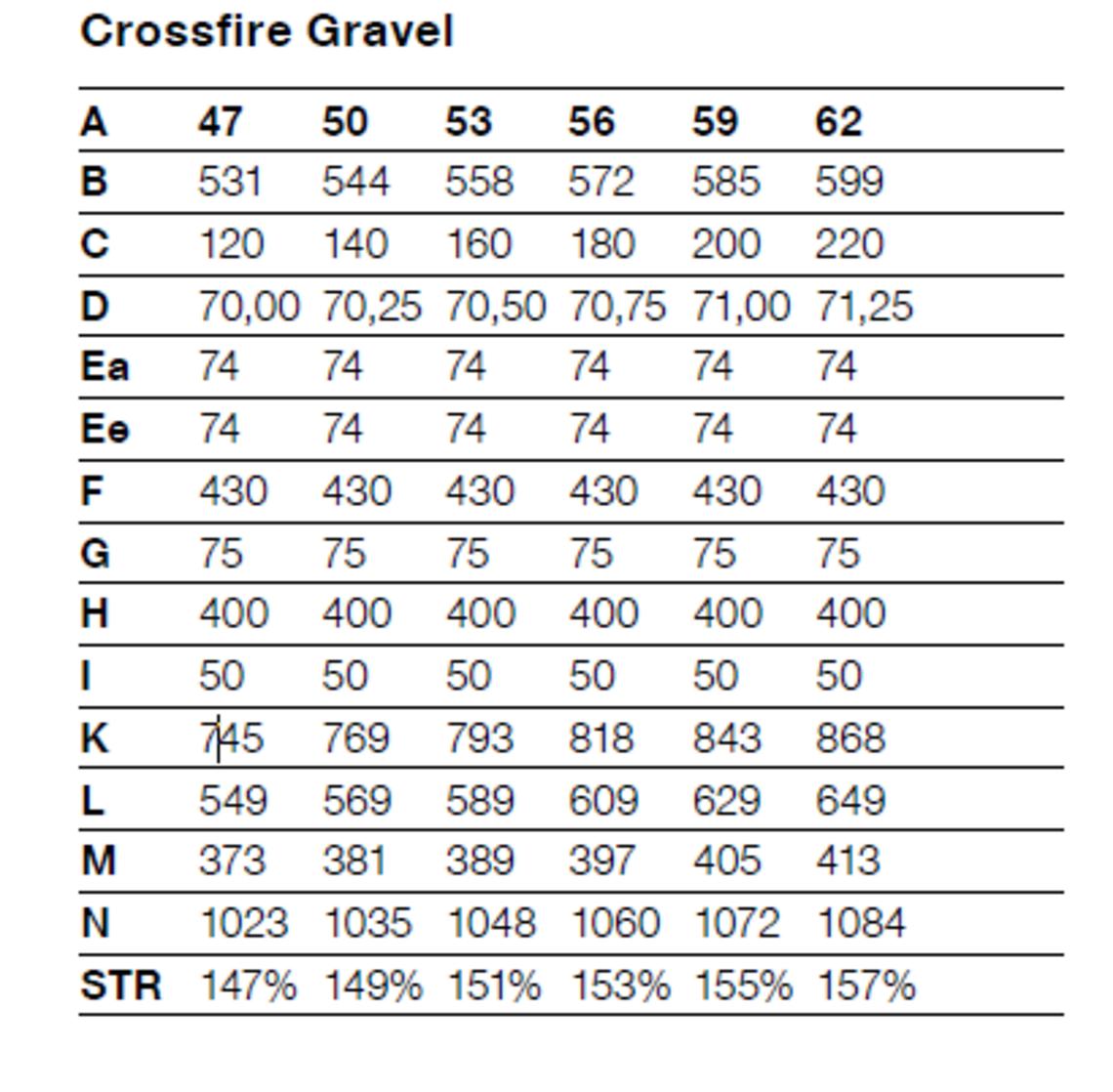 Centurion Crossfire Gravel Geometrie