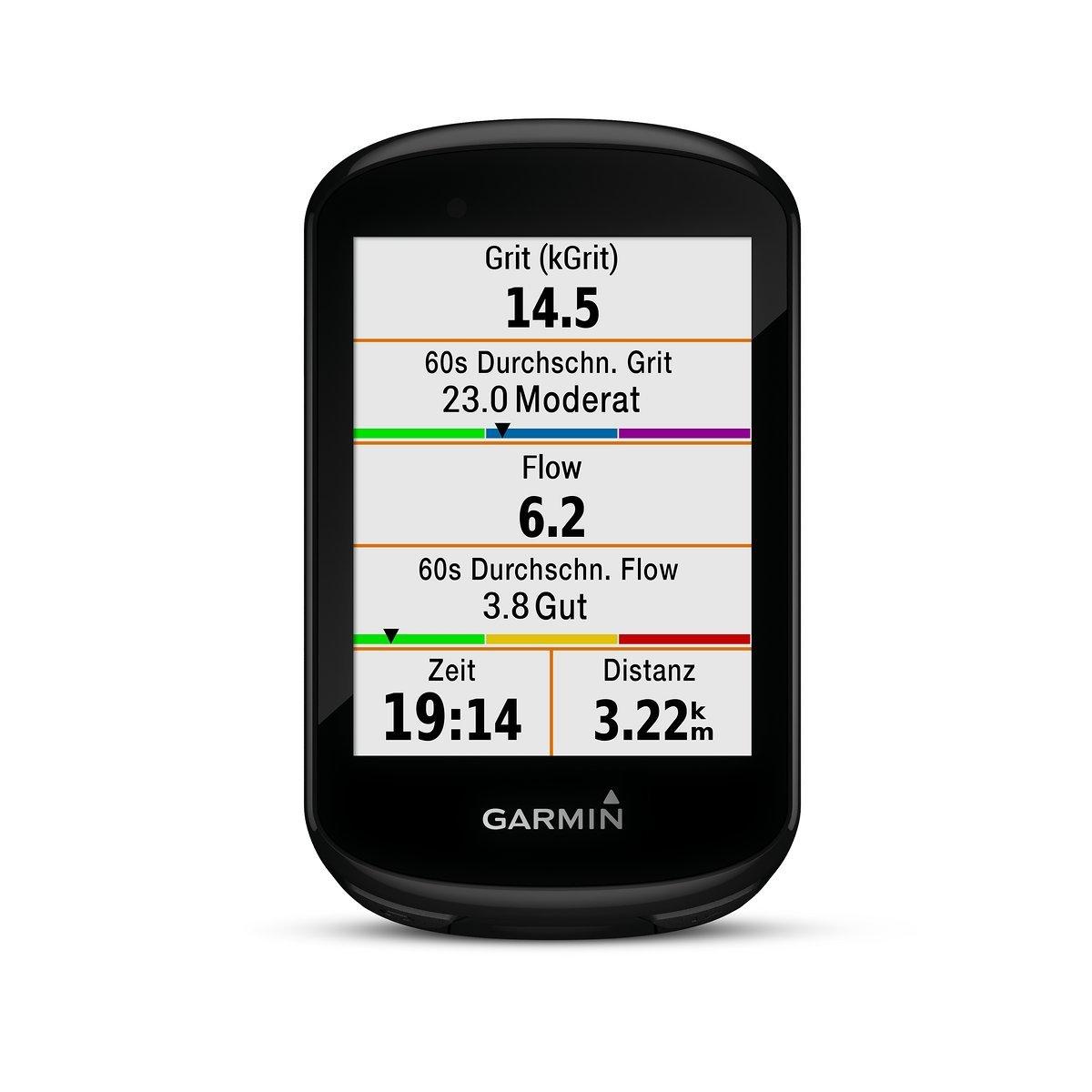 Der Bildschirm mit den neuen Analysen über die Trail-Performance