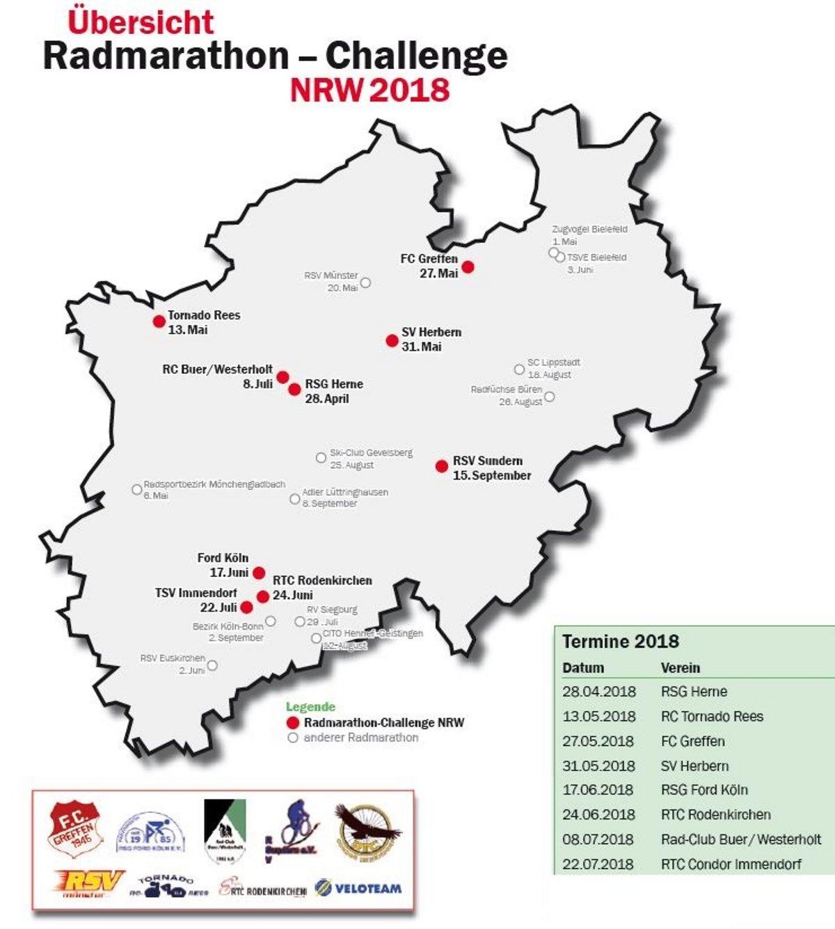 NRW Marathon Challenge 2018