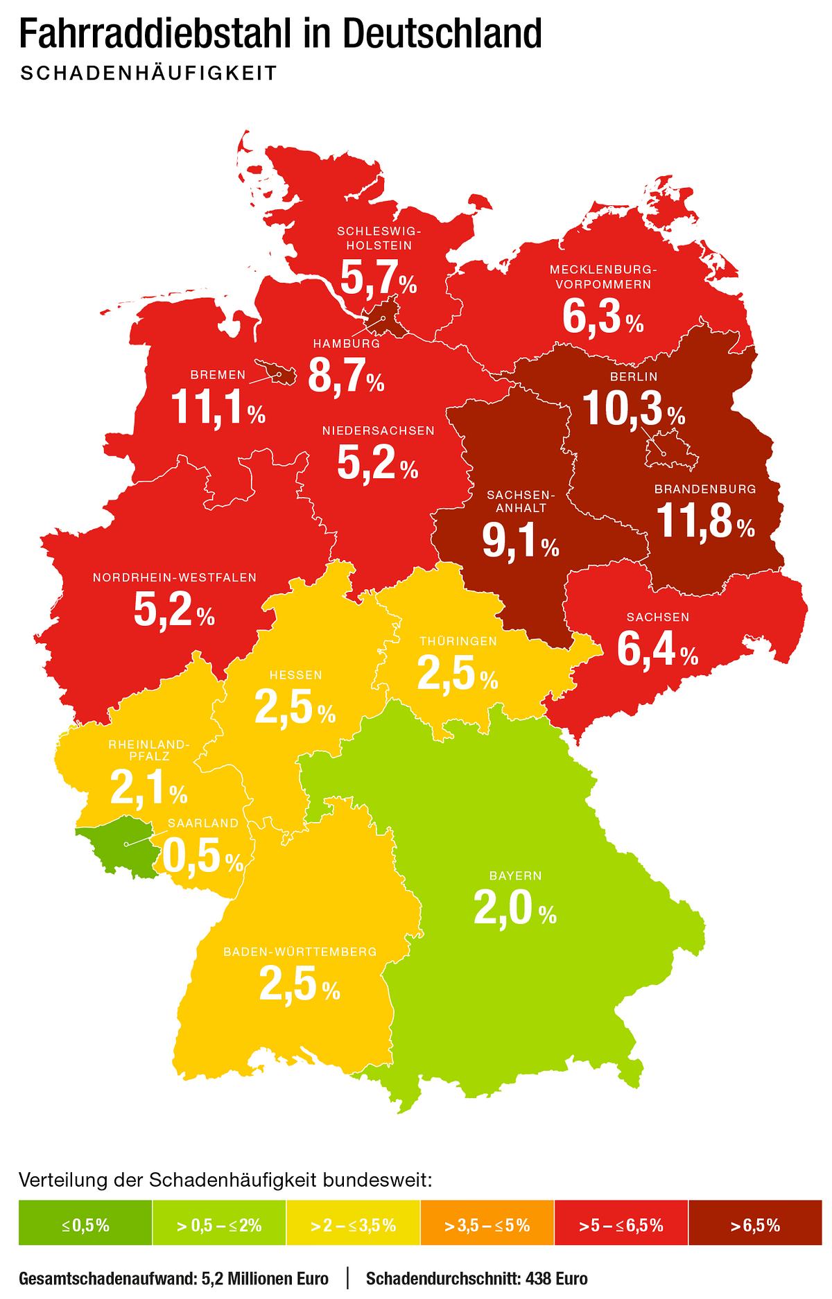 Die Bayern können sich glücklich schätzen. Dort werden mitunter die wenigsten Räder gestohlen.