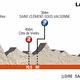 Criterium du Dauphine - Profil Etappe 3