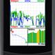 Datenanalyse auf dem Gerät
