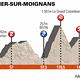 Criterium du Dauphine - Profil Etappe 5