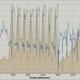 10.05.09 Bergtraining